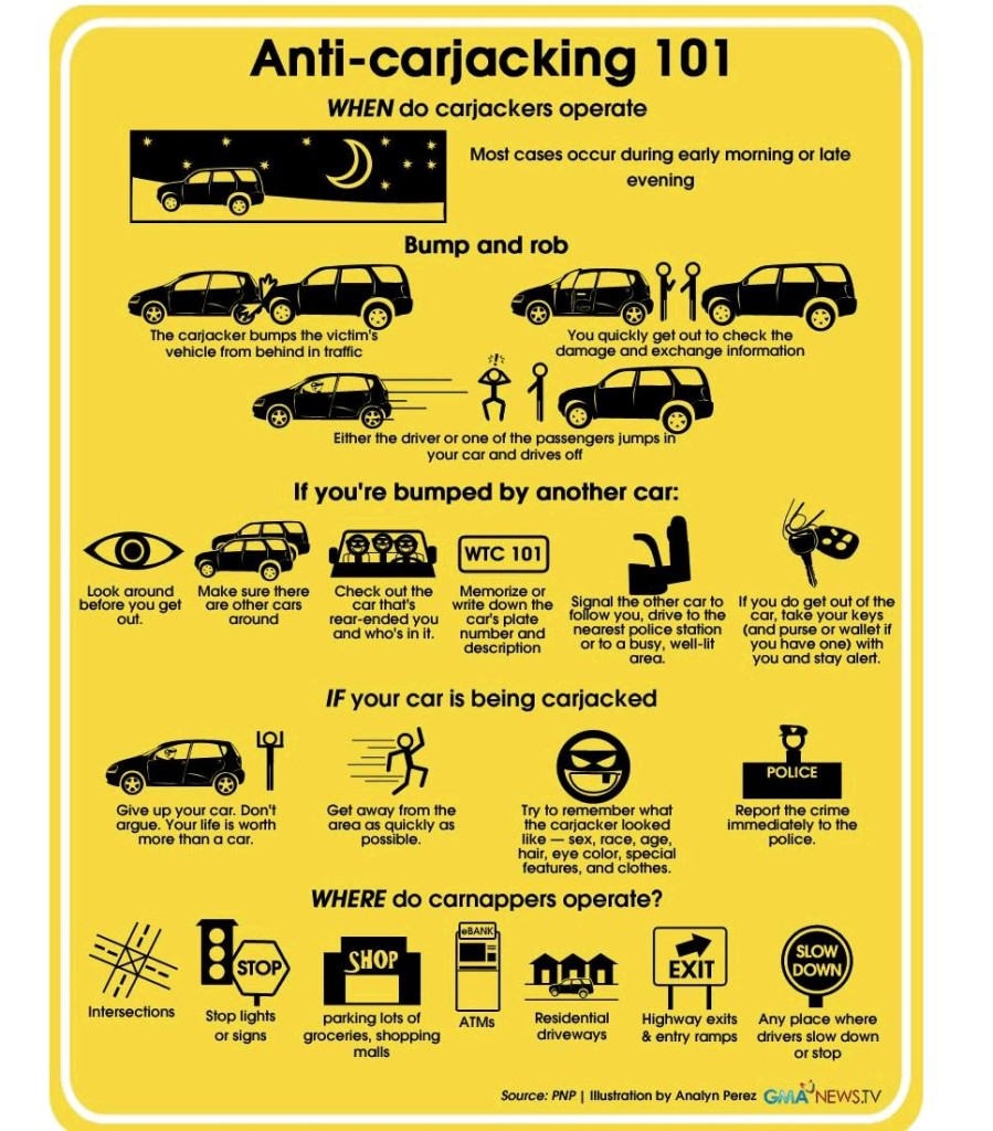 anti-carjacking-101-information-blog